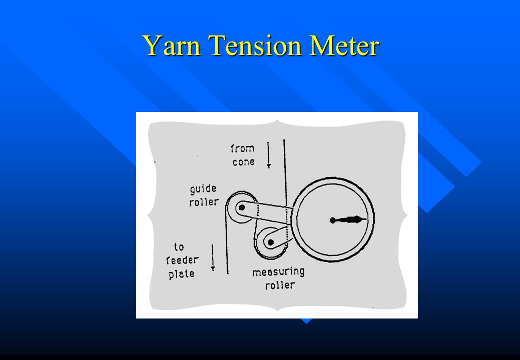 Qc in knitted production part 2 process control ppt for Haute tension definition