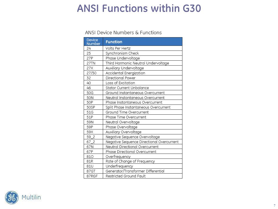 application  u0026 configuration