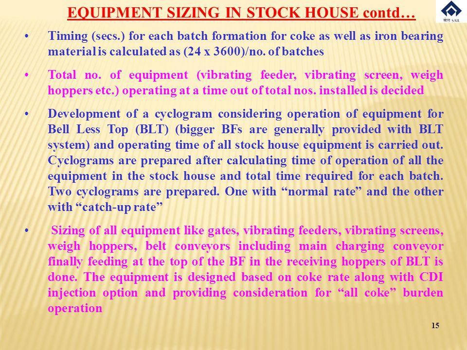 DESIGN OPTIMISATION FOR STOCK HOUSES OF LARGE BLAST ...