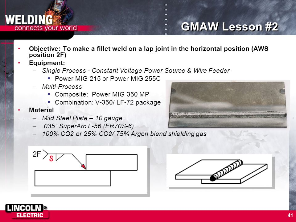 GMAW (MIG Welding) SECTION OVERVIEW: - ppt video online download