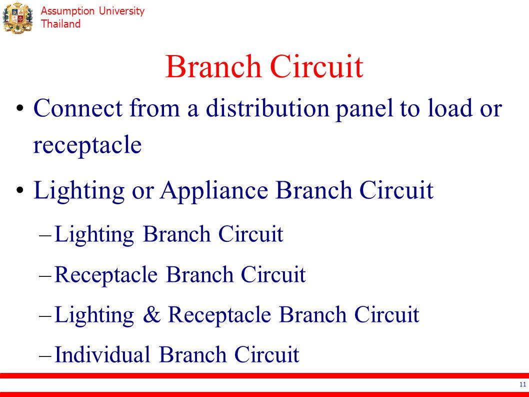 Kitchen small appliance branch circuit - 11 Branch