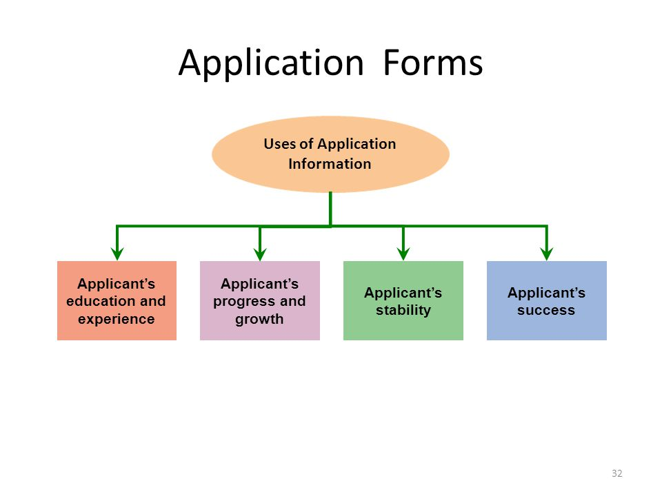 Application Forms Uses of Application Information