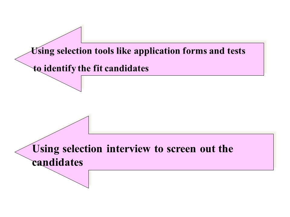 Using selection interview to screen out the candidates