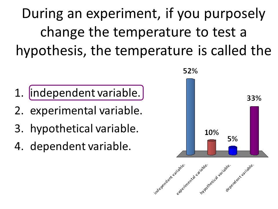 During an experiment, if you purposely change the temperature to test a hypothesis, the temperature is called the