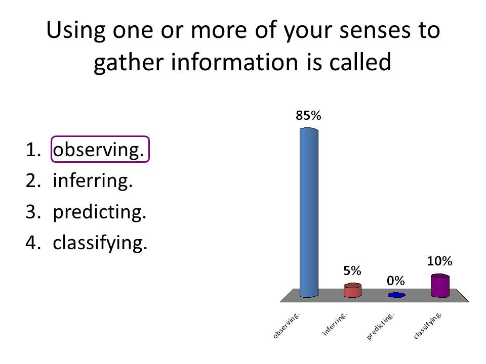 Using one or more of your senses to gather information is called