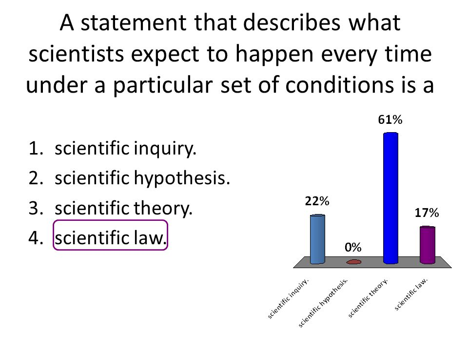 A statement that describes what scientists expect to happen every time under a particular set of conditions is a