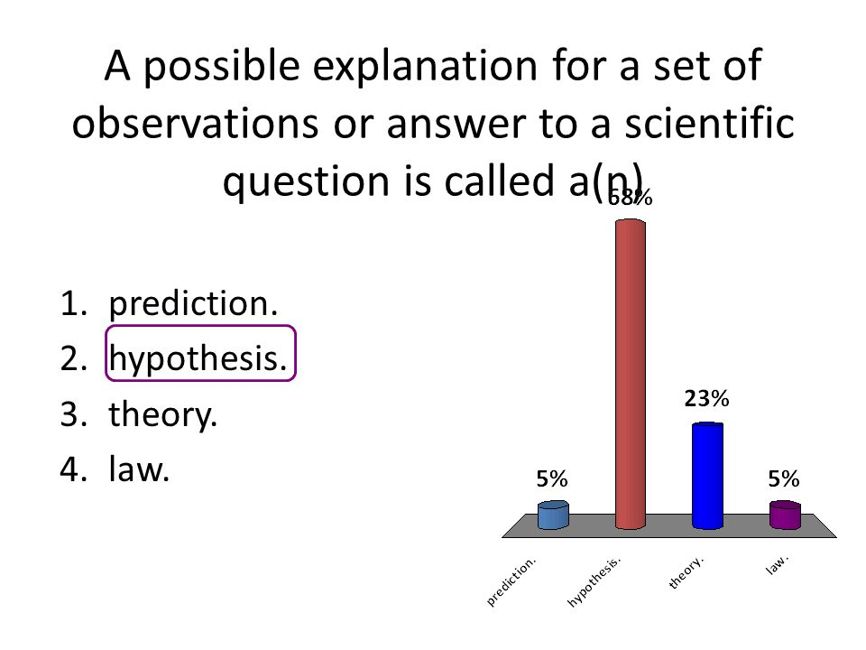 A possible explanation for a set of observations or answer to a scientific question is called a(n)