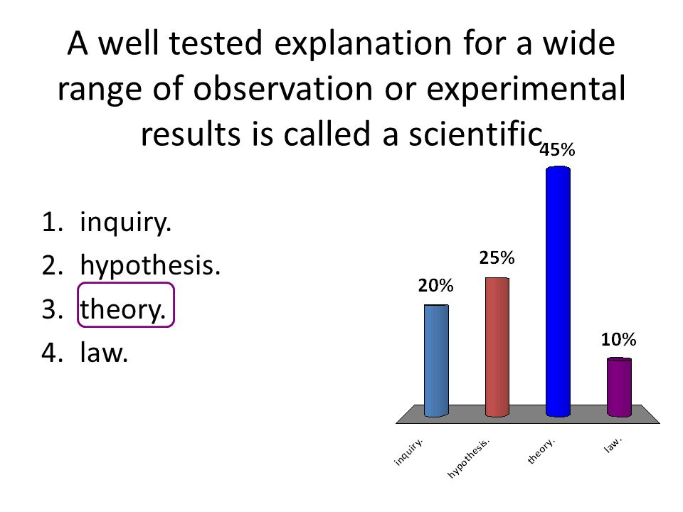 A well tested explanation for a wide range of observation or experimental results is called a scientific