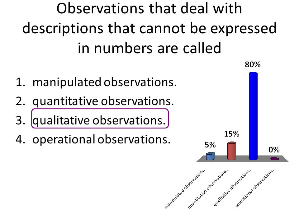 Observations that deal with descriptions that cannot be expressed in numbers are called