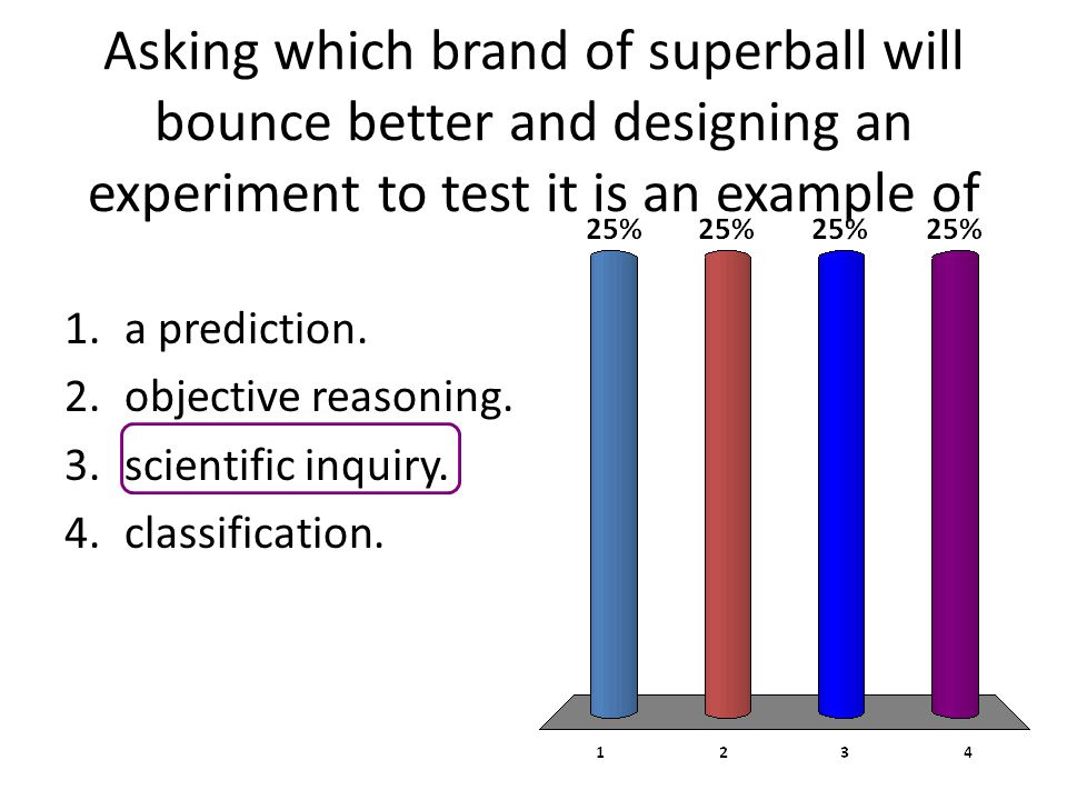 Asking which brand of superball will bounce better and designing an experiment to test it is an example of