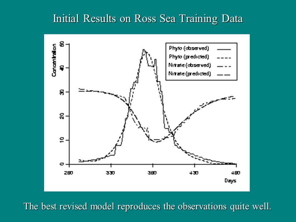 Initial Results on Ross Sea Training Data