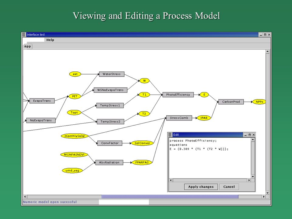 Viewing and Editing a Process Model