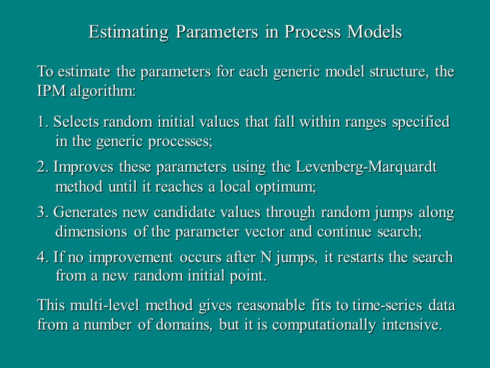 Estimating Parameters in Process Models