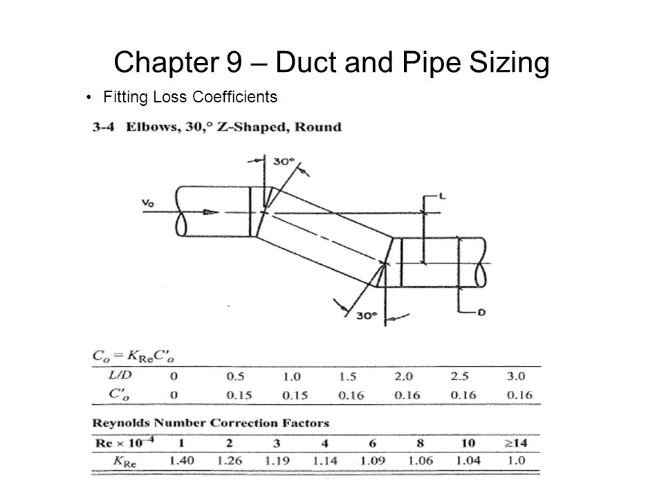 Smacna duct design fitting loss coefficients silverwing novel smacna duct design fitting loss coefficients summary pdf 3242mb smacna duct design fitting loss coefficients ebook download chasing for smacna duct design fandeluxe Images