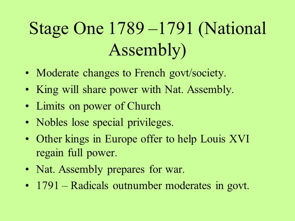Stage One 1789 –1791 (National Assembly)
