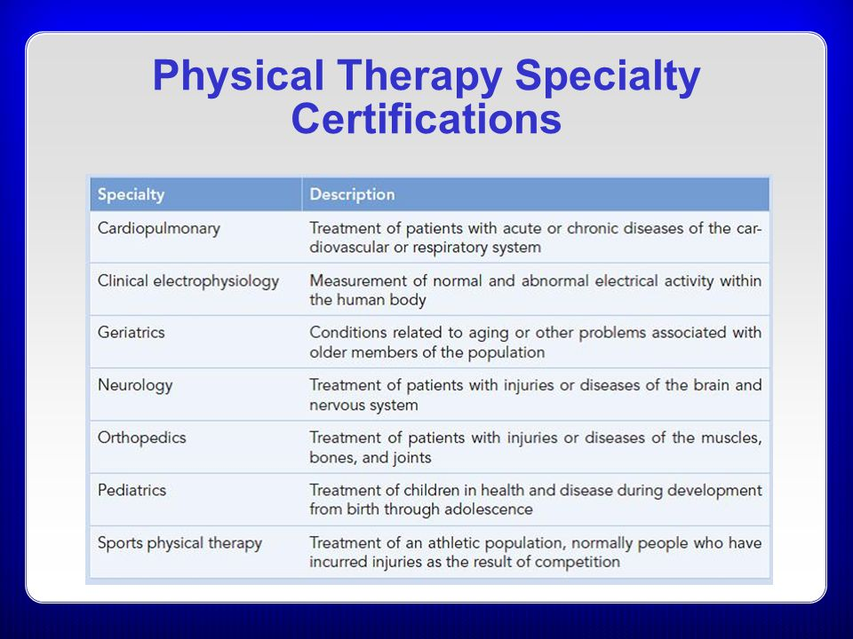 Physical Therapy Specialty Certifications