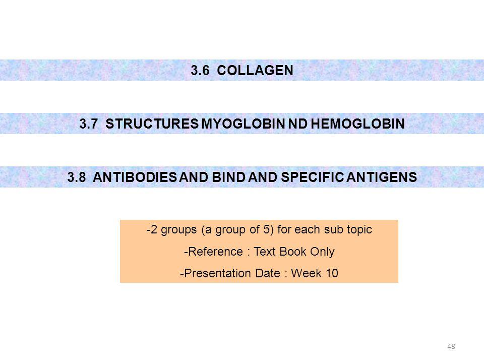 3.7 STRUCTURES MYOGLOBIN ND HEMOGLOBIN
