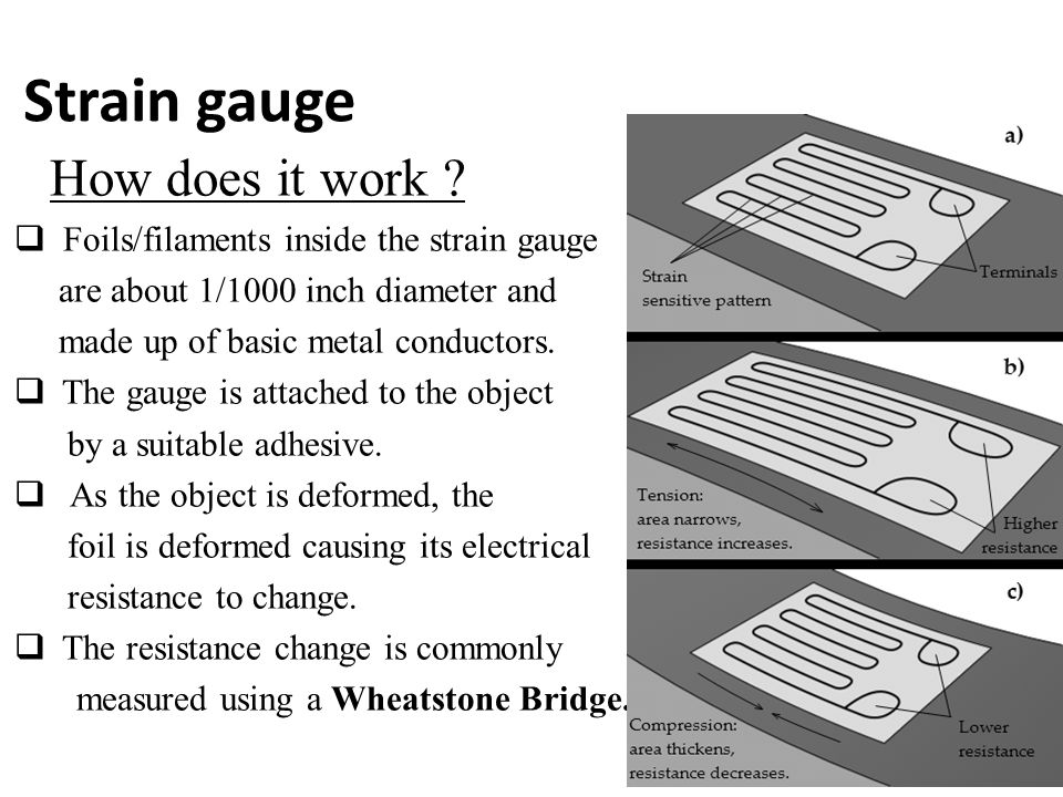biomedical applications of strain gauge Biomedical sensor  wearable body sensor network for health care applications   for the former technique, most systems use strain gauges made from.