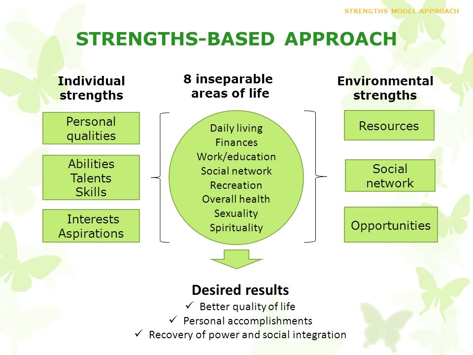strengths based and case management model Must be performed utilizing the strengths based model of case management this model of case management assists and the behavioral health case manager is.