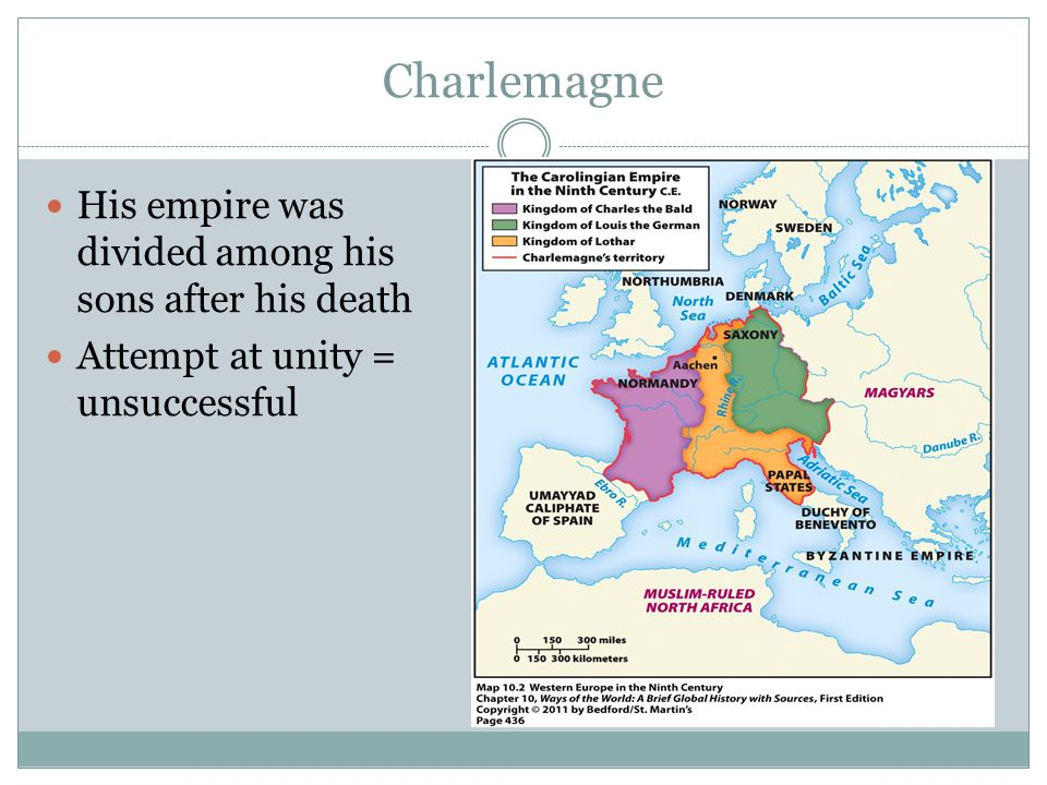 Charlemagne His empire was divided among his sons after his death