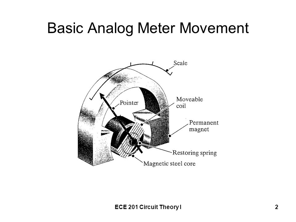 multi-range analog ammeter