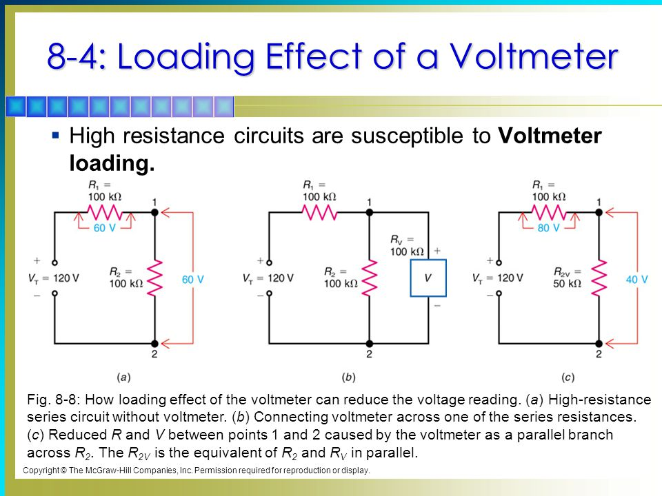 Voltmeter In Parallel : Analog and digital multimeters ppt video online download