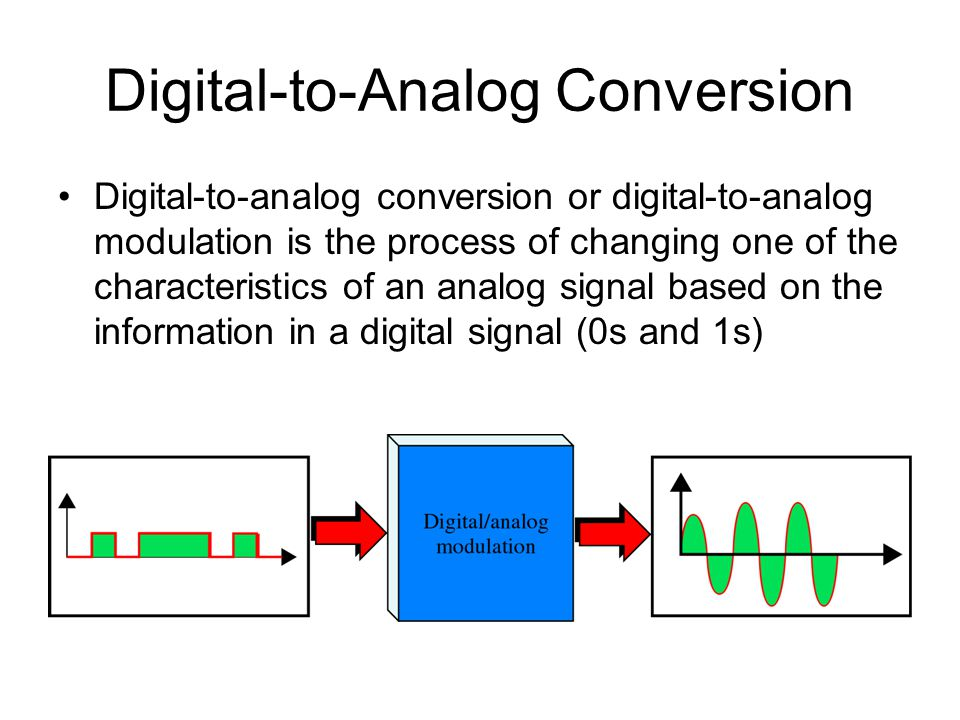analog to digital imaging essay History of digital imaging & image papers news & events adc) and digital to analog (dac) converters analog to digital (adc) and digital to analog (dac.