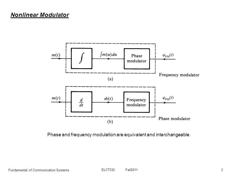 frequency modulation and demodulation pdf