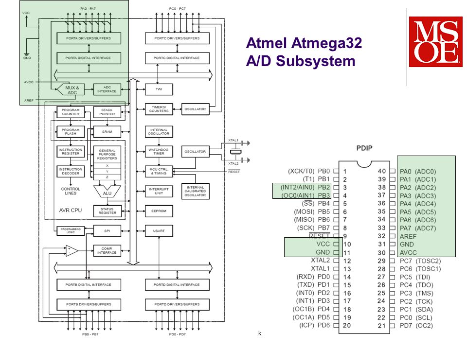 Atmel+Atmega32+A%2FD+Subsystem analog digital subsystem ppt download  at bayanpartner.co