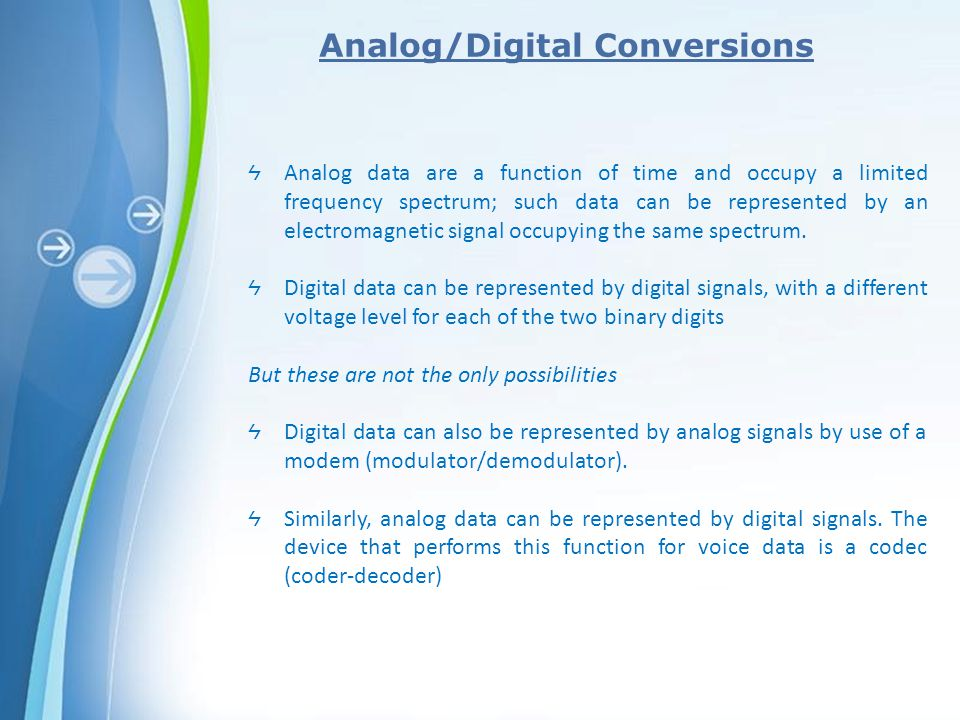 Analog/Digital Conversions