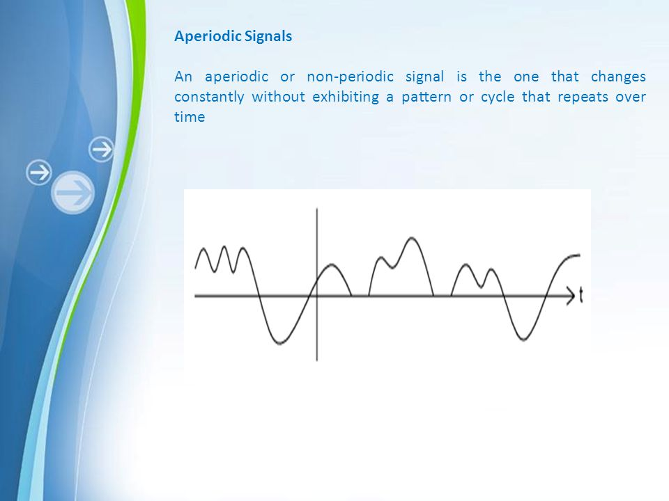 Aperiodic Signals An aperiodic or non-periodic signal is the one that changes constantly without exhibiting a pattern or cycle that repeats over time.