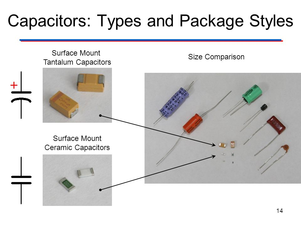 Capacitors: Types and Package Styles