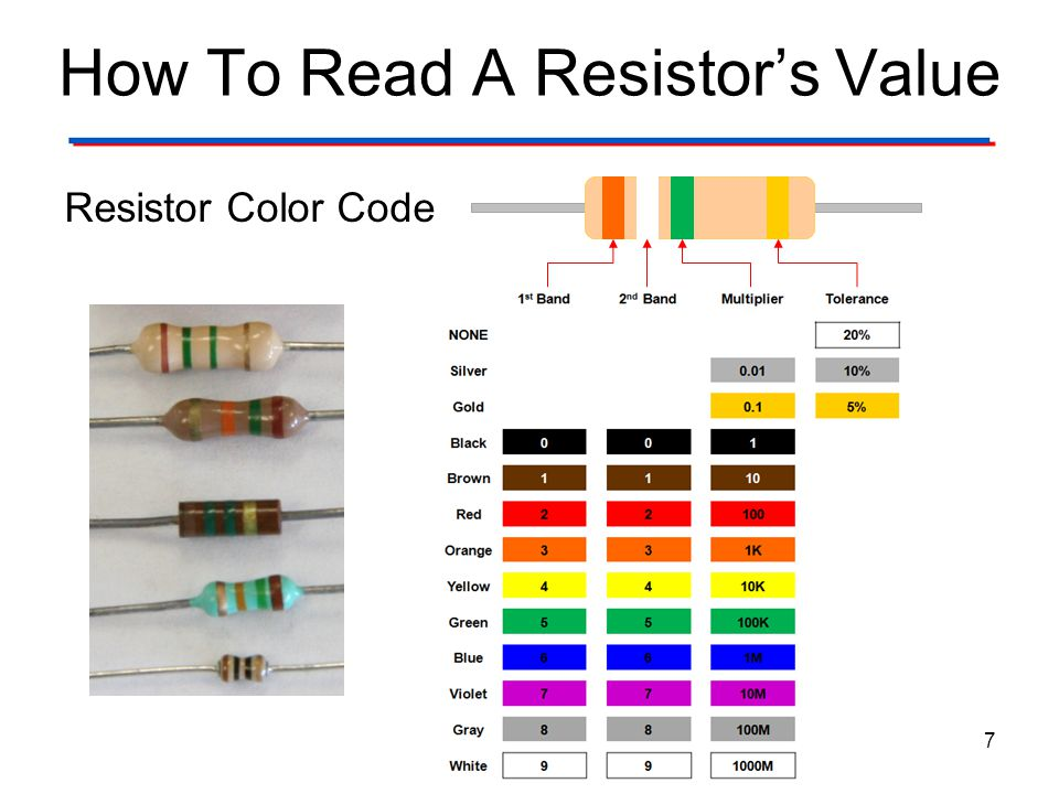 How To Read A Resistor's Value