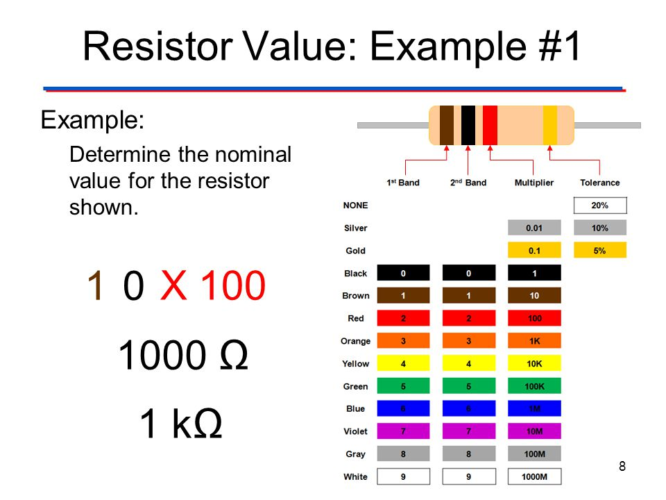 Resistor Value: Example #1