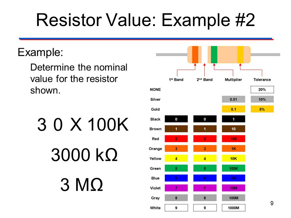 Resistor Value: Example #2