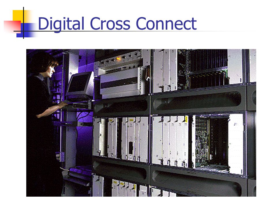 Digital Cross Connect Digital Cross-Connect