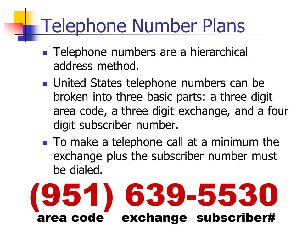 Telephone Number Plans