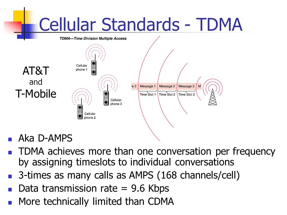 Cellular Standards - TDMA