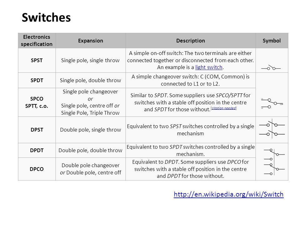 Generous Dpdt Symbol Ideas - Wiring Diagram Ideas - blogitia.com