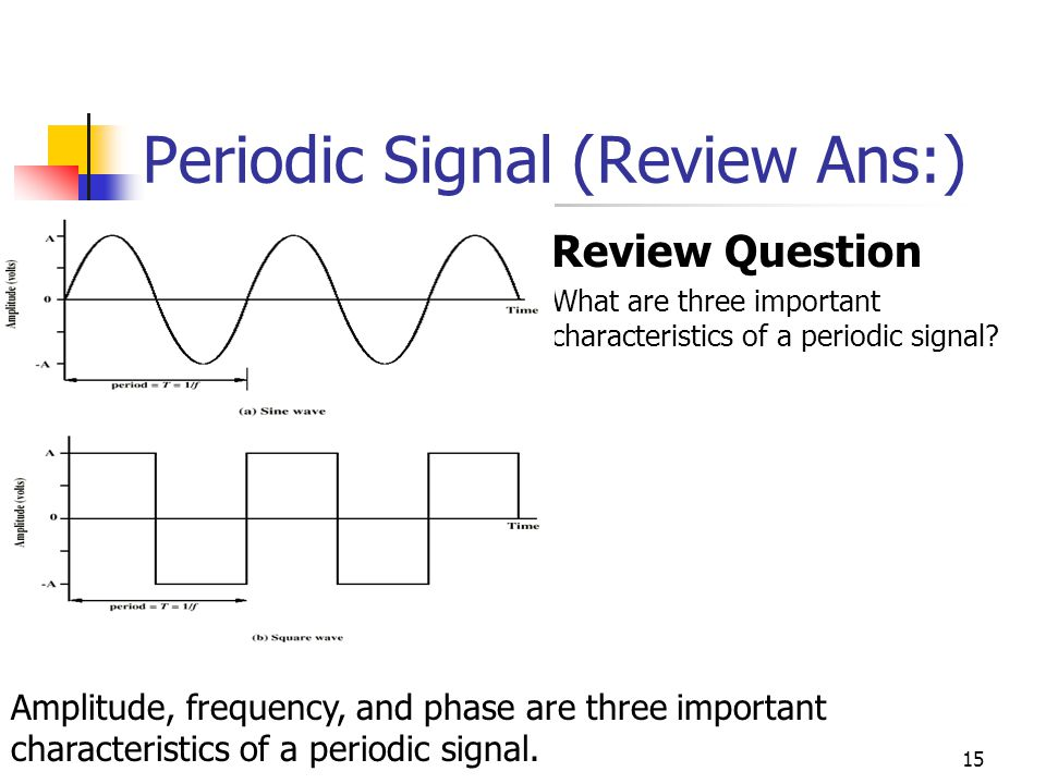 Periodic Signal (Review Ans:)