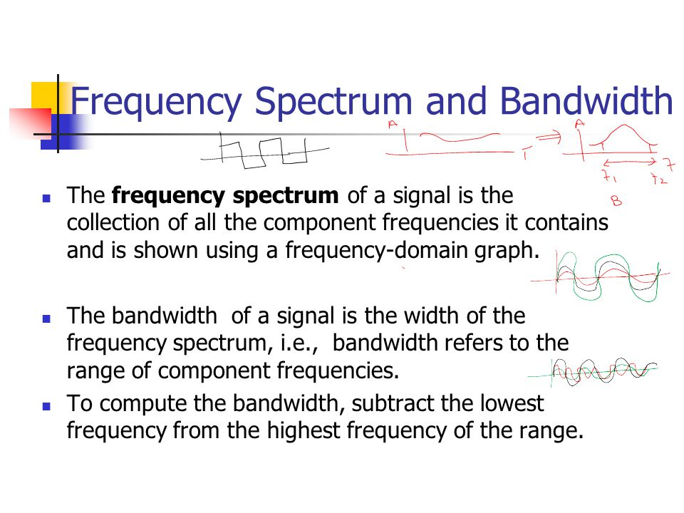 Frequency Spectrum and Bandwidth