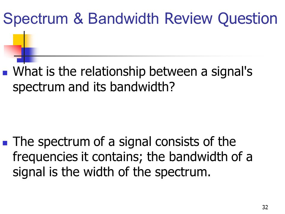 Spectrum & Bandwidth Review Question