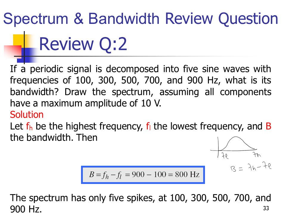 Review Q:2 Spectrum & Bandwidth Review Question