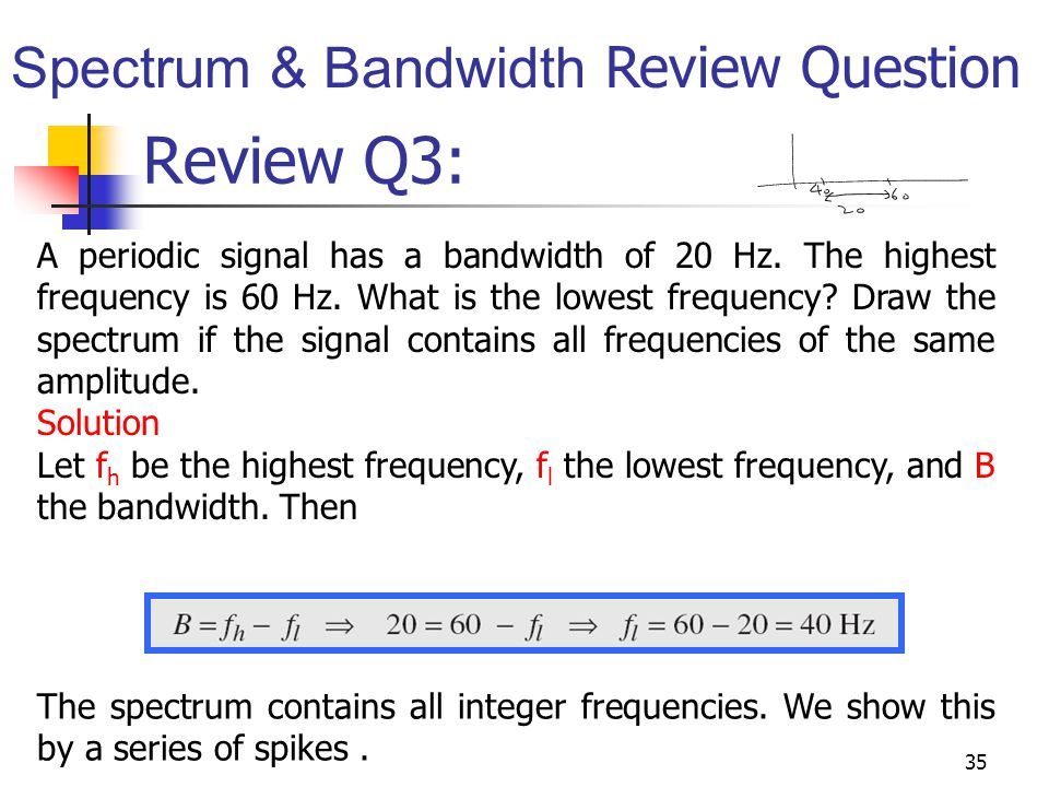 Review Q3: Spectrum & Bandwidth Review Question