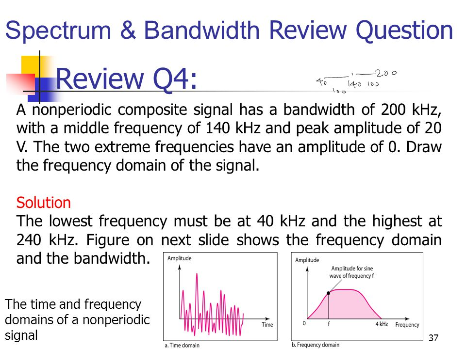 Review Q4: Spectrum & Bandwidth Review Question