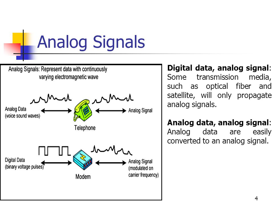 Analog Signals Digital data, analog signal: Some transmission media, such as optical fiber and satellite, will only propagate analog signals.