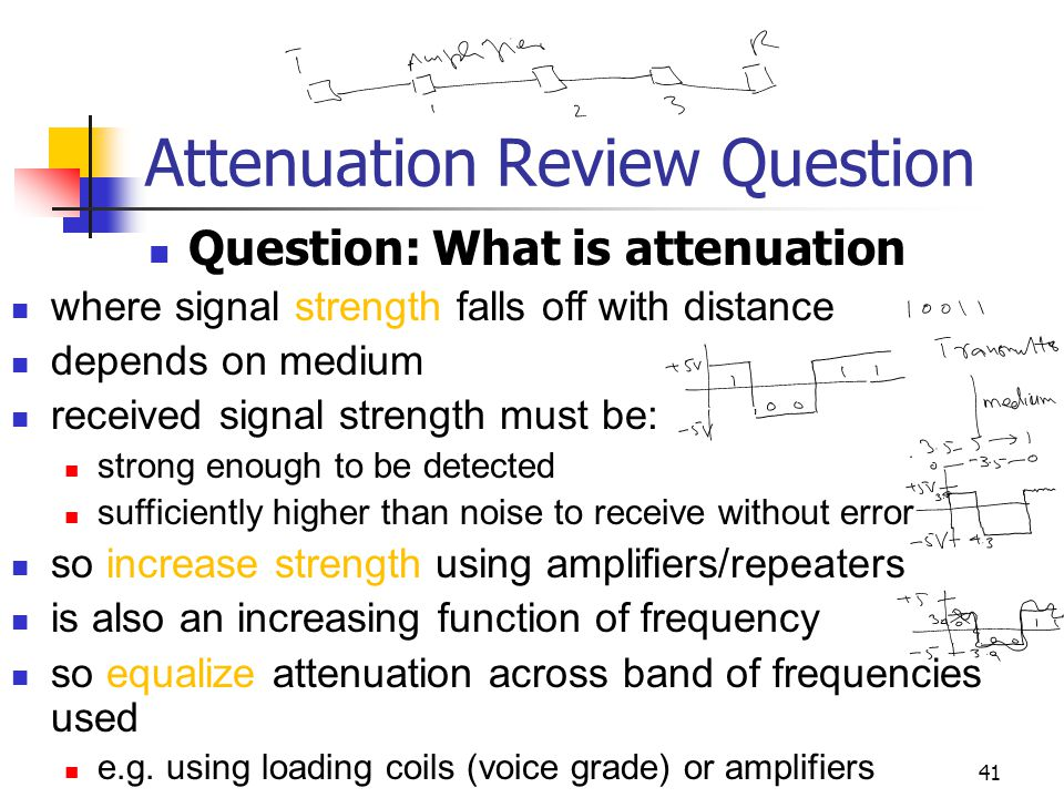 Attenuation Review Question