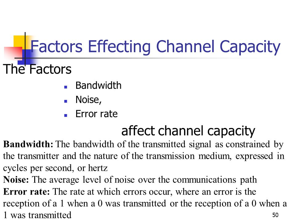 Factors Effecting Channel Capacity