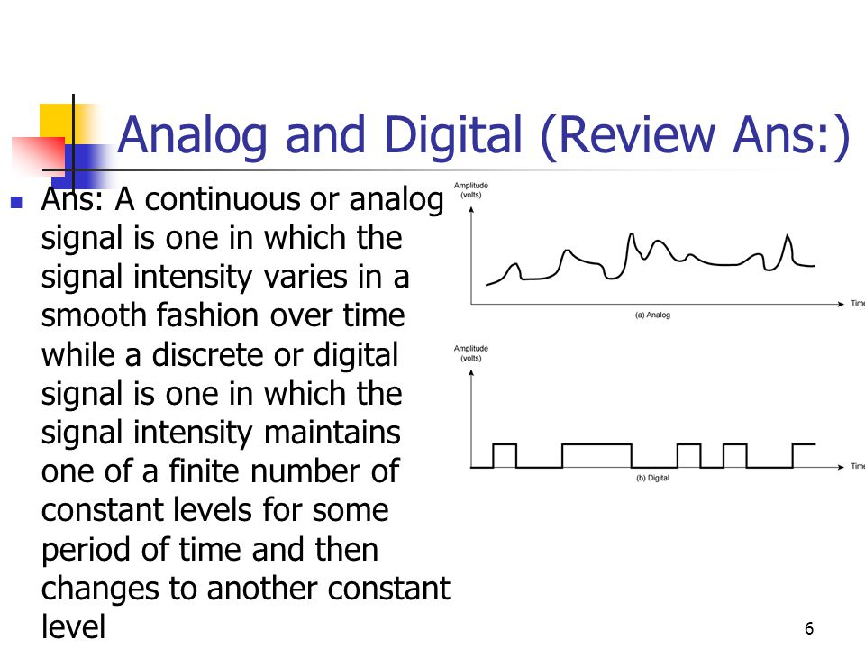 Analog and Digital (Review Ans:)