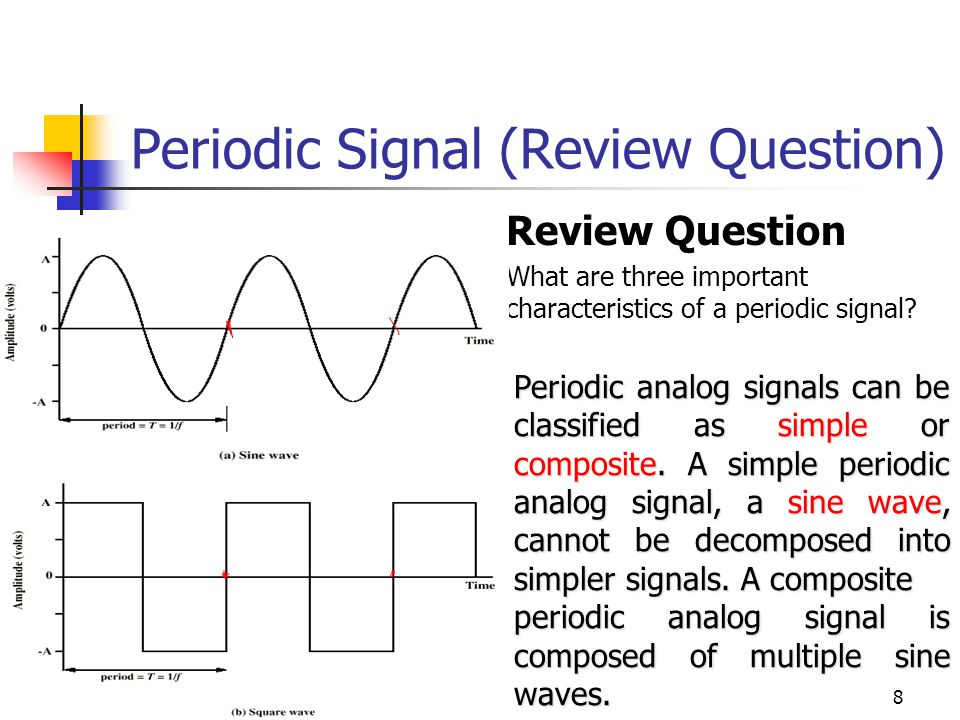 Periodic Signal (Review Question)